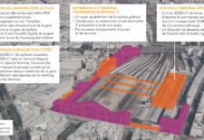 Premier échange constructif entre DLC  et l'équipe du Projet Gare du Nord 2024